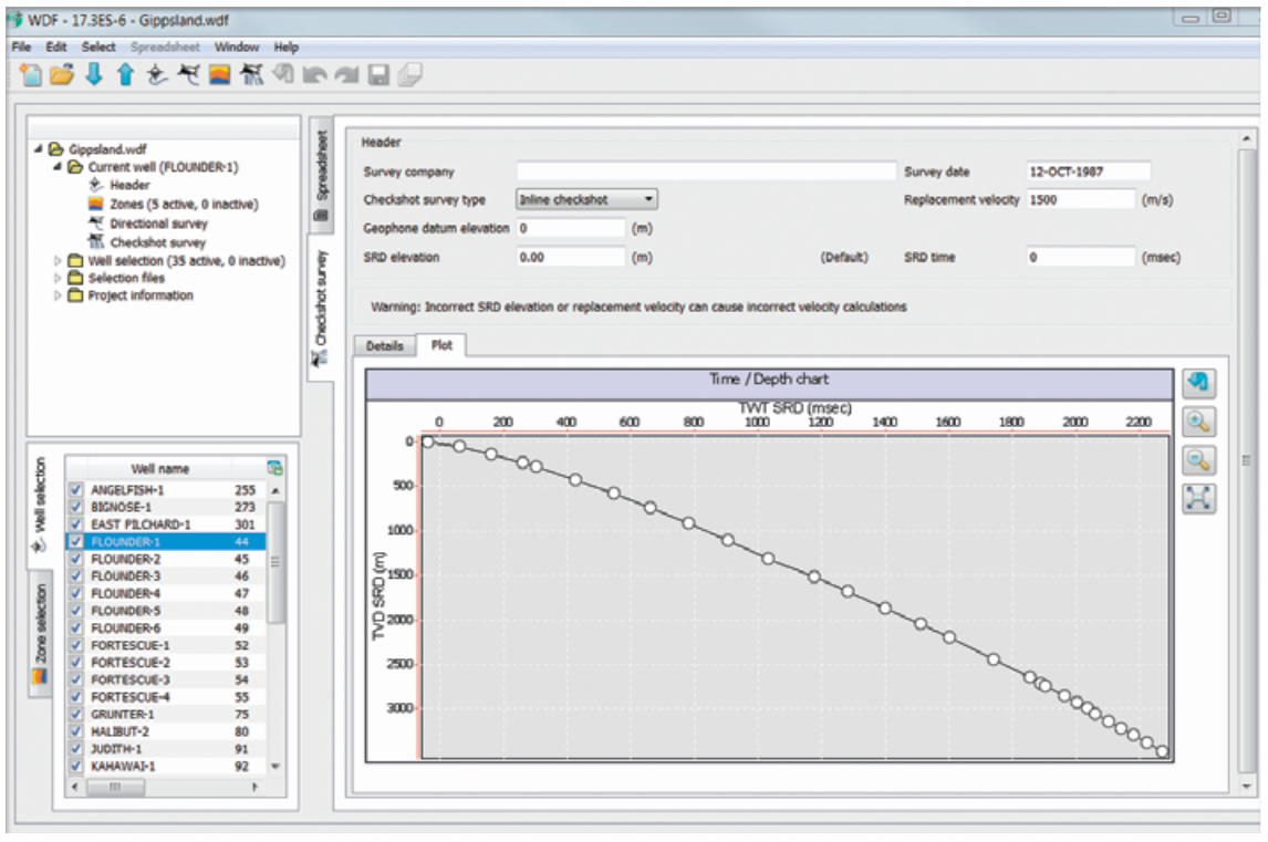 Checkshots and stacking velocities can be used in Petrosys depth conversion workflows.